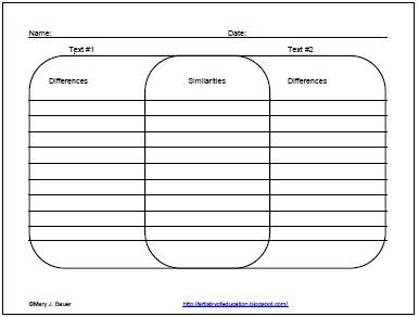 Organizational Change Essay Bartleby